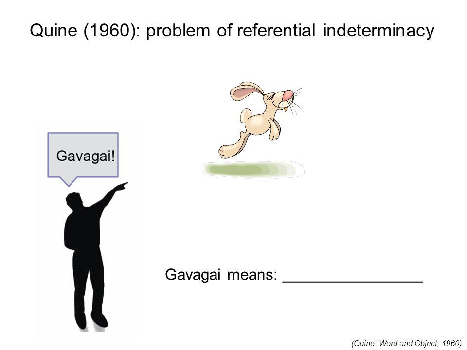 Quine (1960): problem of referential indeterminacy
