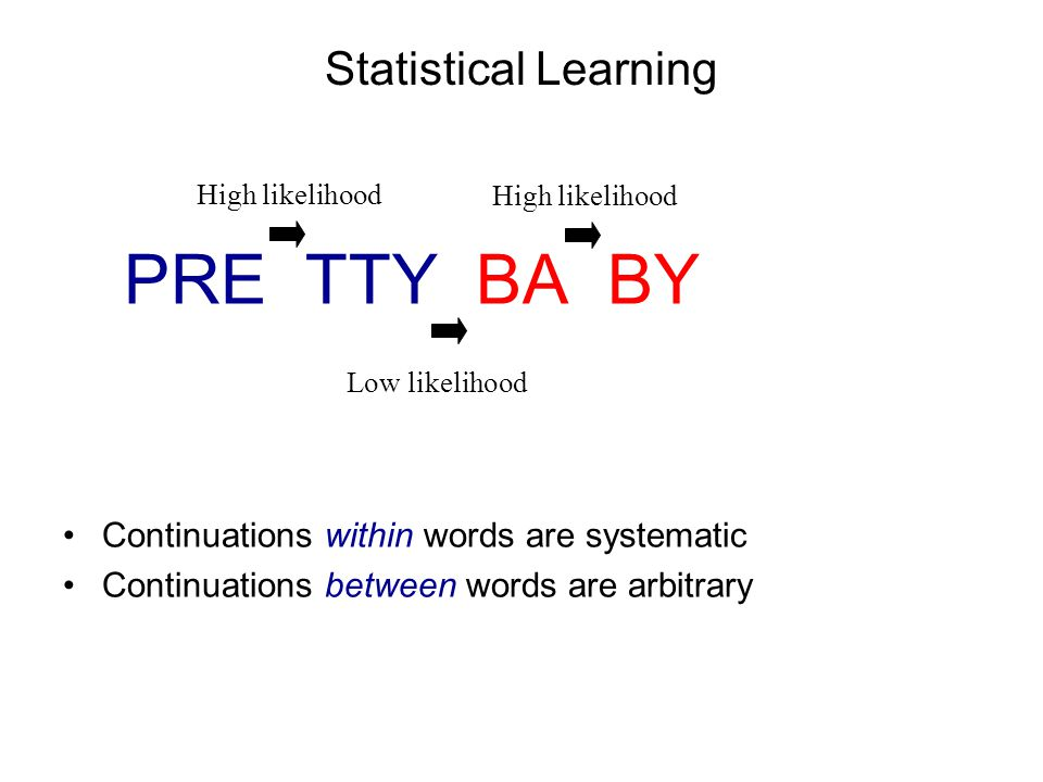 PRE TTY BA BY Statistical Learning