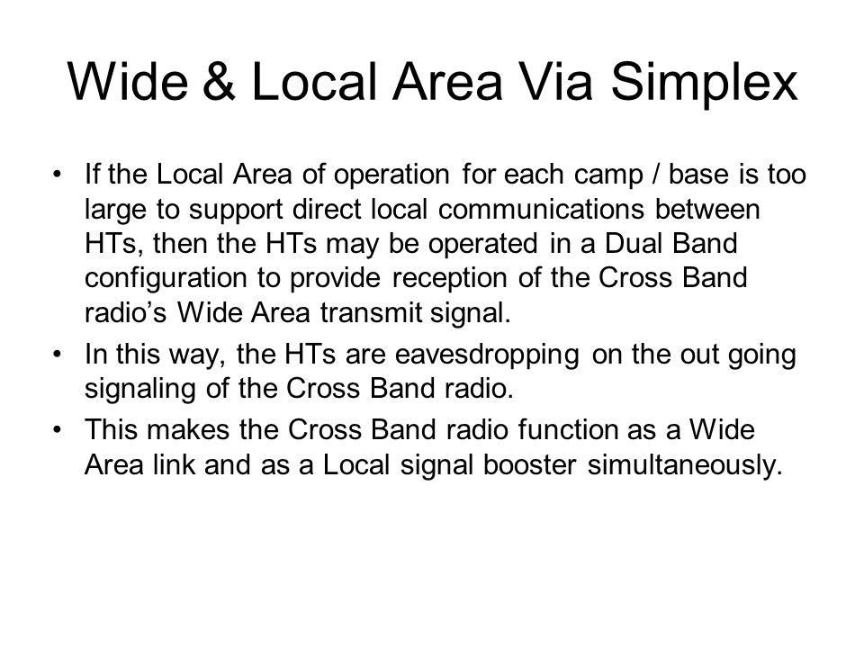 Wide & Local Area Via Simplex