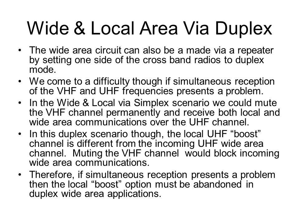 Wide & Local Area Via Duplex