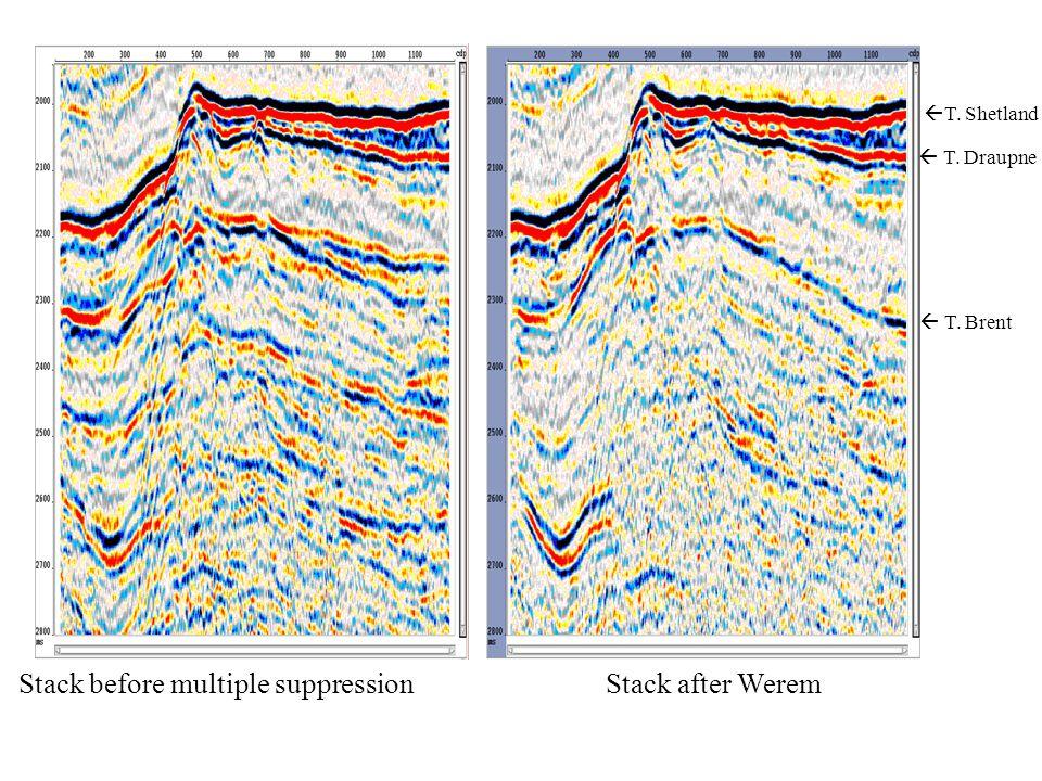 Stack before multiple suppression Stack after Werem