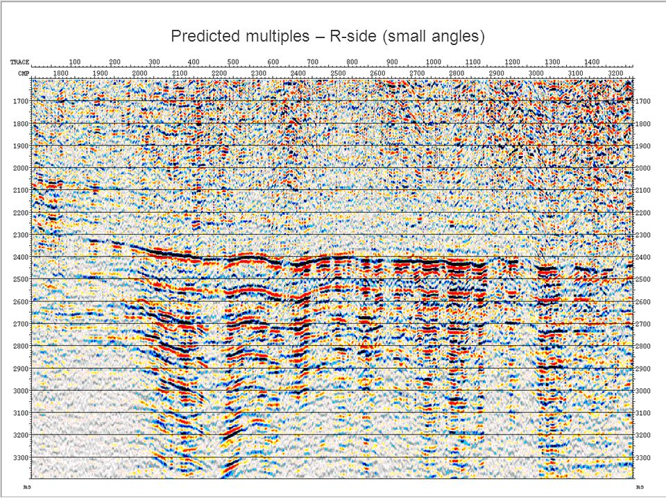 Predicted multiples – R-side (small angles)
