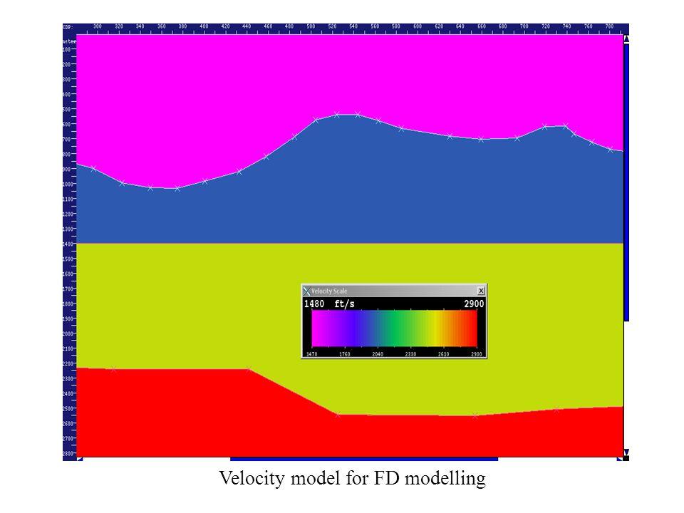 Velocity model for FD modelling
