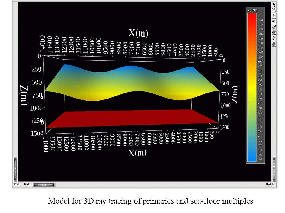 Model for 3D ray tracing of primaries and sea-floor multiples
