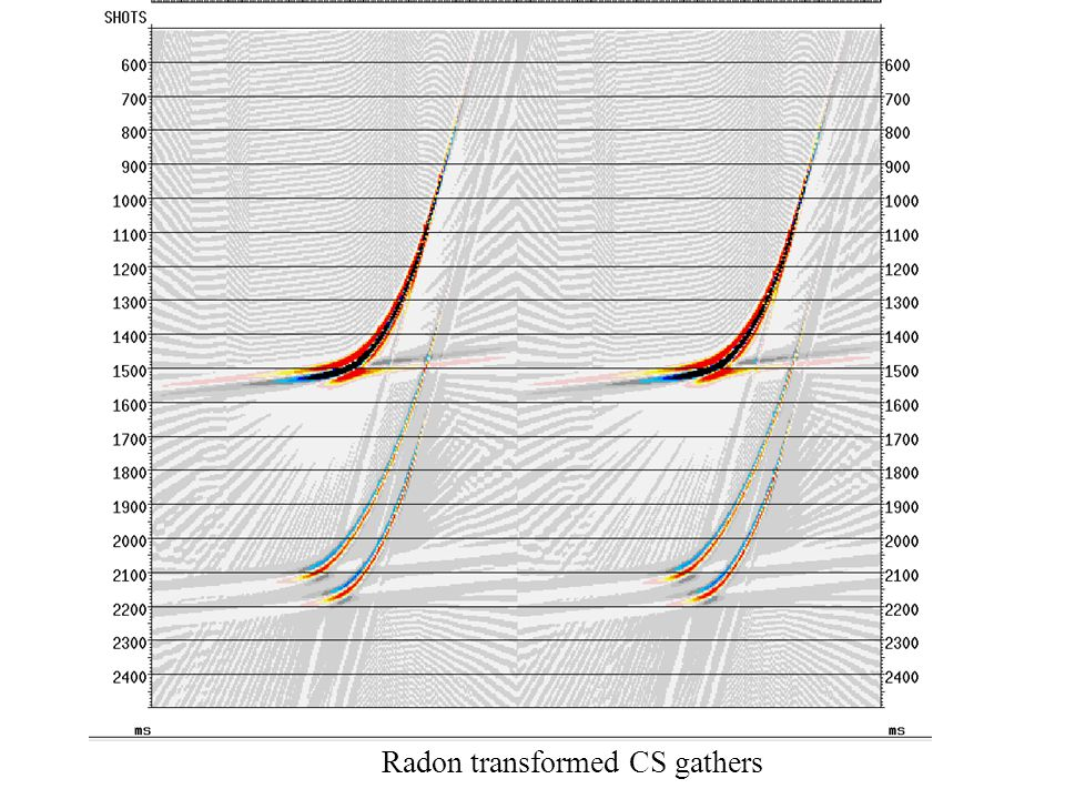 Radon transformed CS gathers
