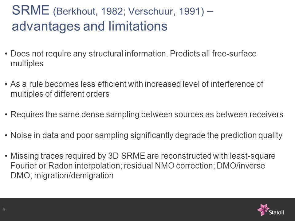 SRME (Berkhout, 1982; Verschuur, 1991) – advantages and limitations