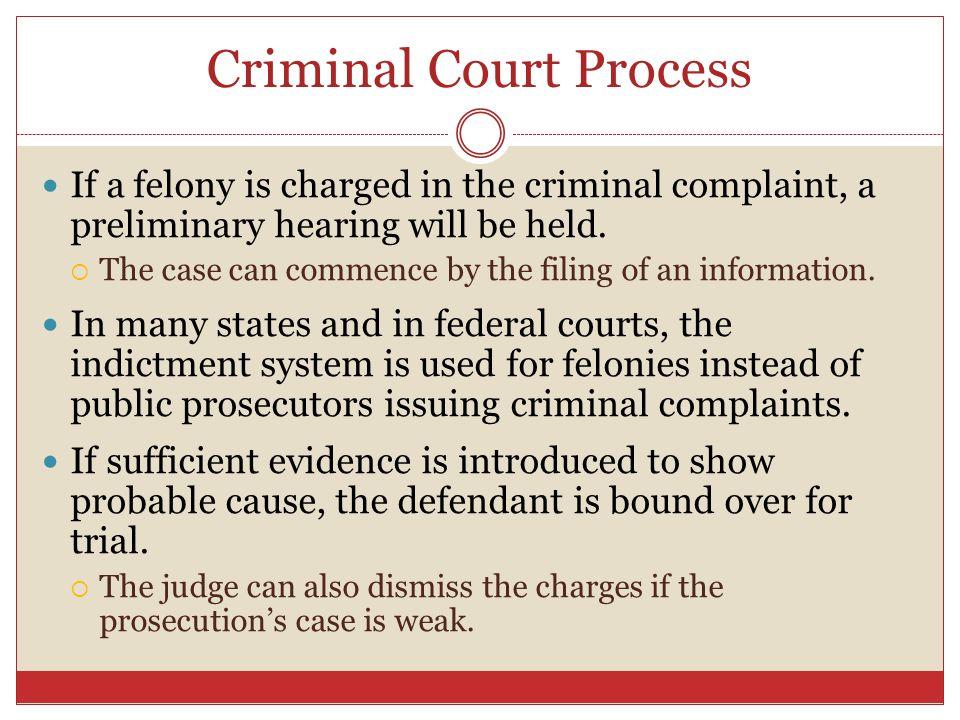 Criminal Court Process