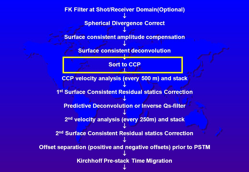 FK Filter at Shot/Receiver Domain(Optional) 