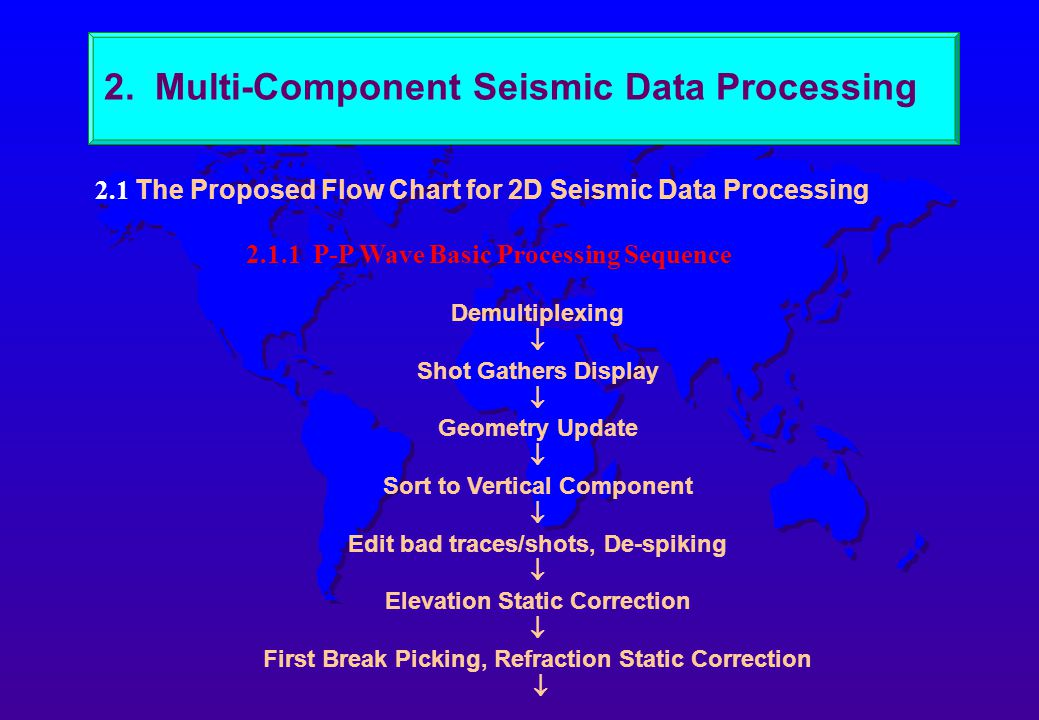 2. Multi-Component Seismic Data Processing