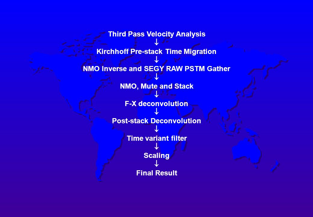Third Pass Velocity Analysis  Kirchhoff Pre-stack Time Migration
