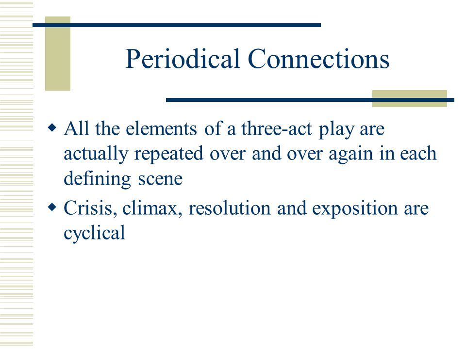 Periodical Connections