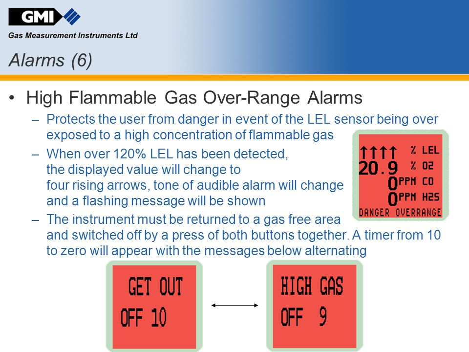 High Flammable Gas Over-Range Alarms