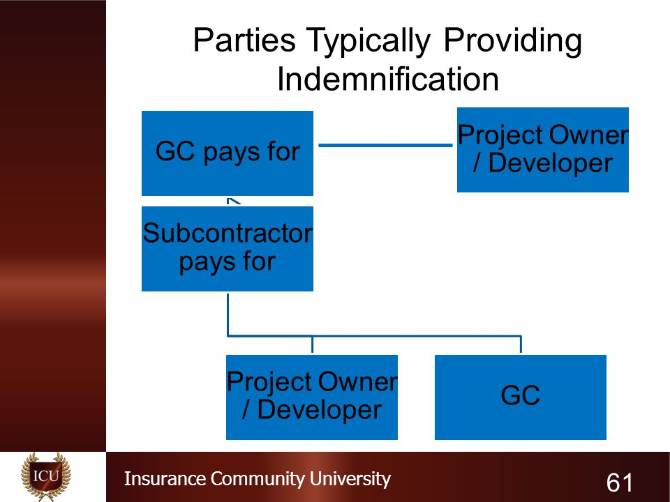 Parties Typically Providing Indemnification