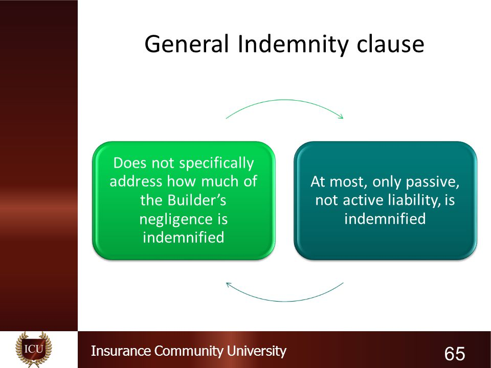 General Indemnity clause