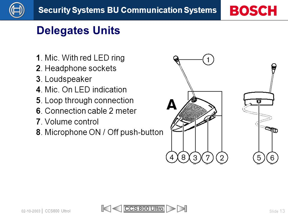 Delegates Units 1. Mic. With red LED ring 2. Headphone sockets