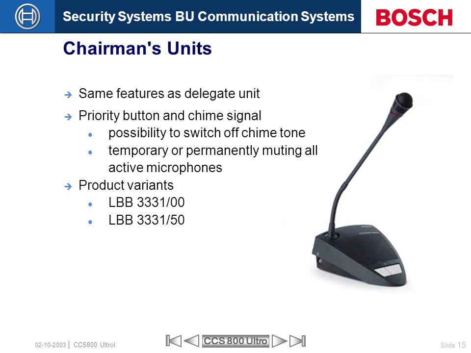 Chairman s Units Same features as delegate unit