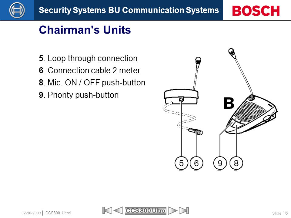 Chairman s Units 5. Loop through connection
