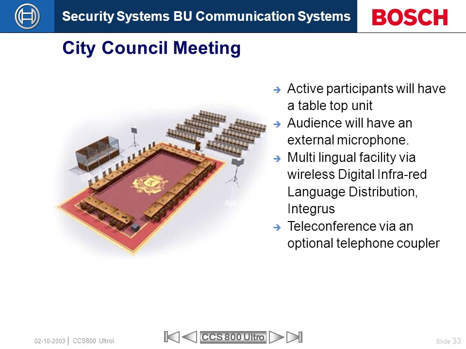 City Council Meeting Active participants will have a table top unit