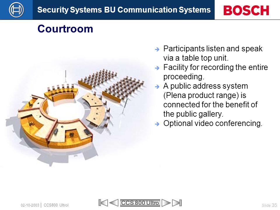 Courtroom Participants listen and speak via a table top unit.