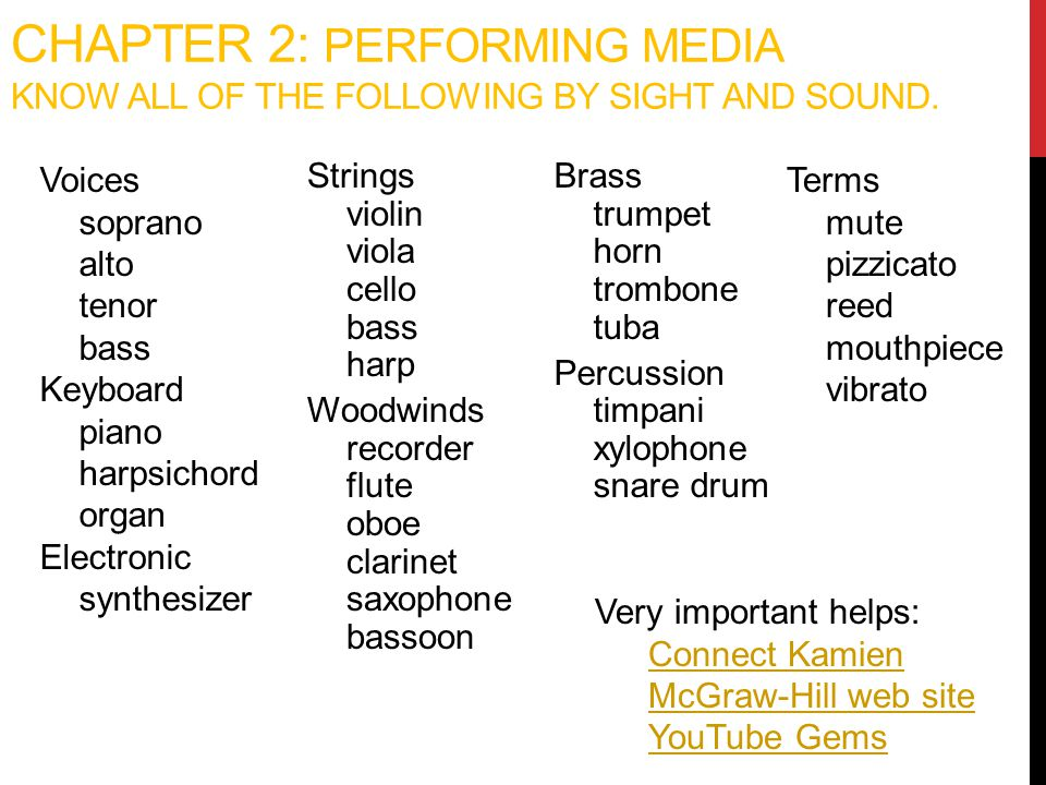 Chapter 2: Performing Media Know all of the following by sight and sound.