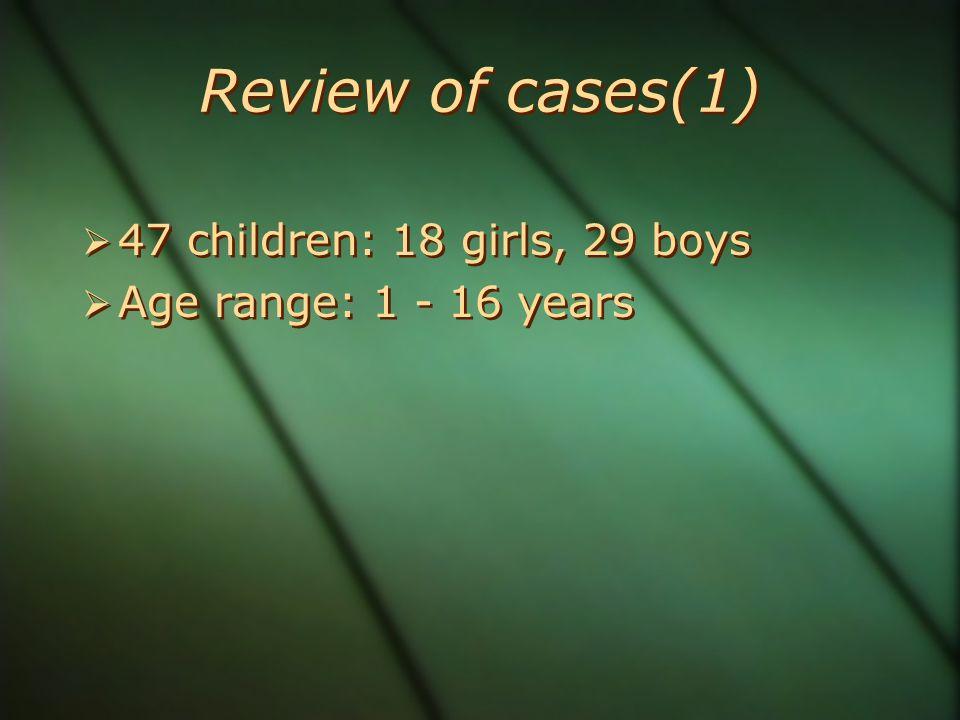 Review of cases(1) 47 children: 18 girls, 29 boys