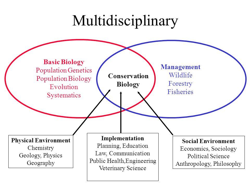 Multidisciplinary Basic Biology Population Genetics Management