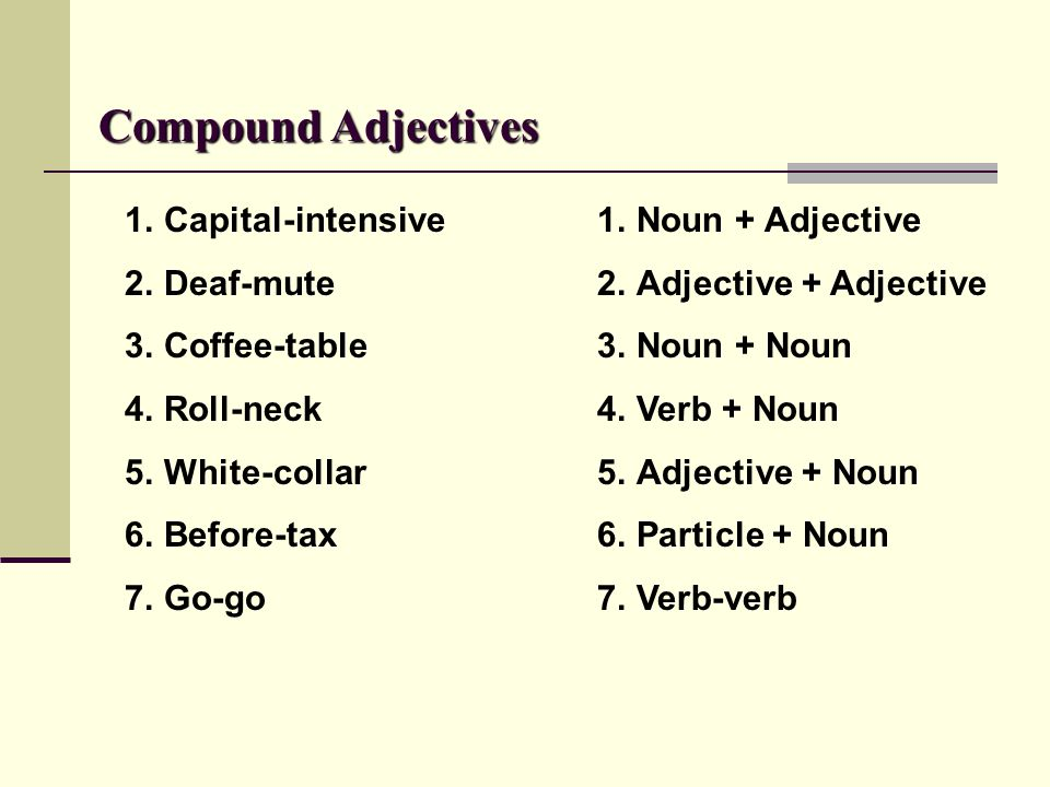 Compound Adjectives Capital-intensive Deaf-mute Coffee-table Roll-neck