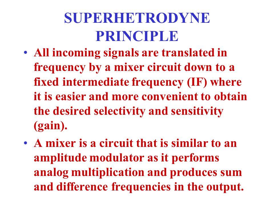 SUPERHETRODYNE PRINCIPLE