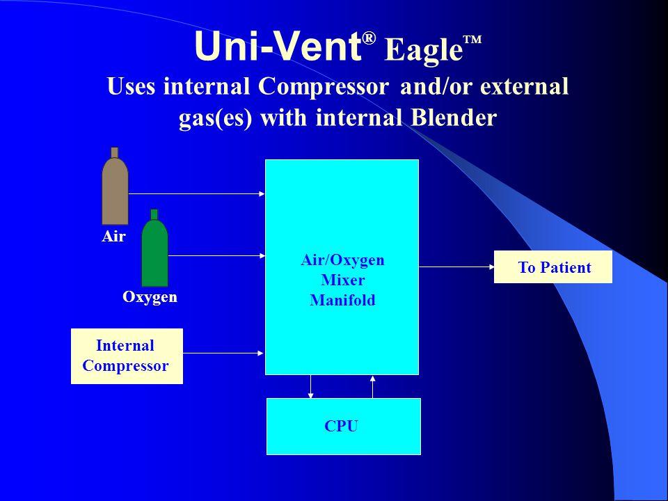 Air/OxygenMixer Manifold