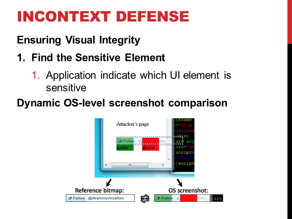 InContext Defense Ensuring Visual Integrity Find the Sensitive Element