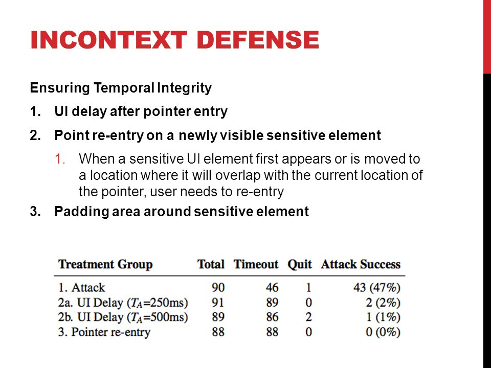 InContext Defense Ensuring Temporal Integrity