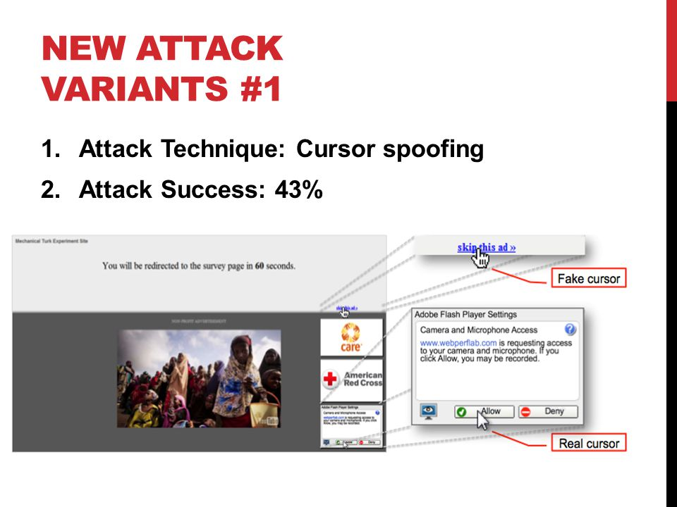 New Attack Variants #1 Attack Technique: Cursor spoofing