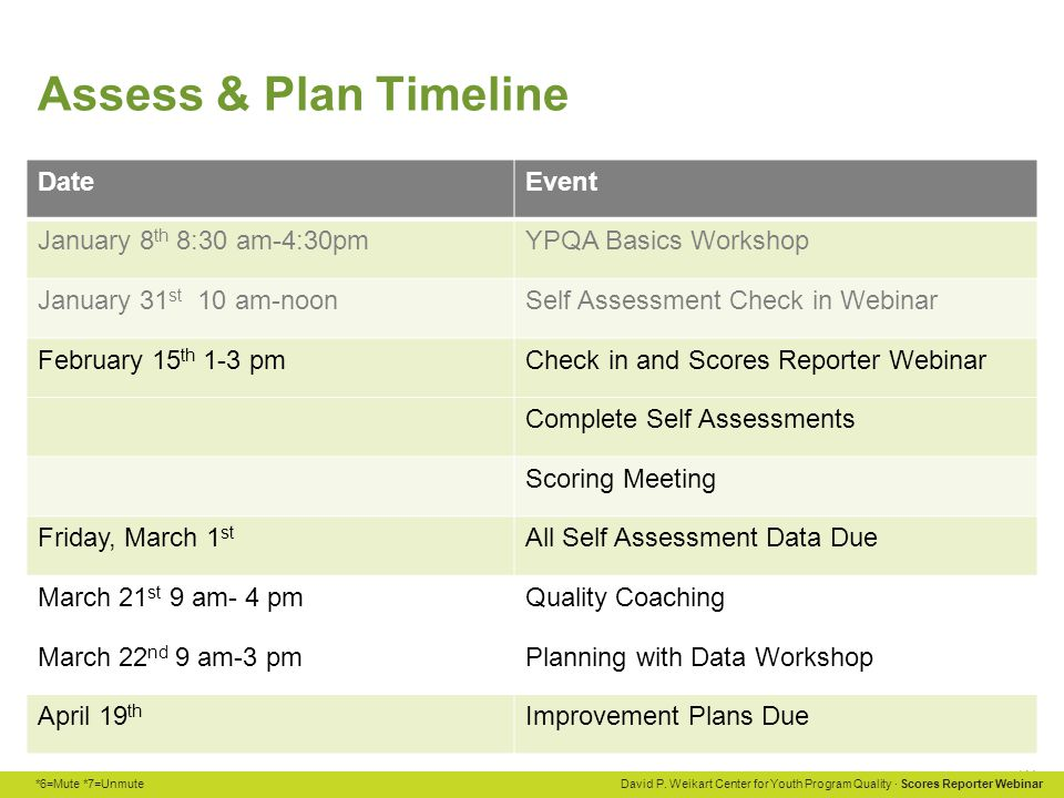 Assess & Plan Timeline Date Event January 8th 8:30 am-4:30pm