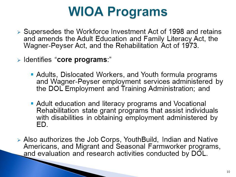 WIOA Programs