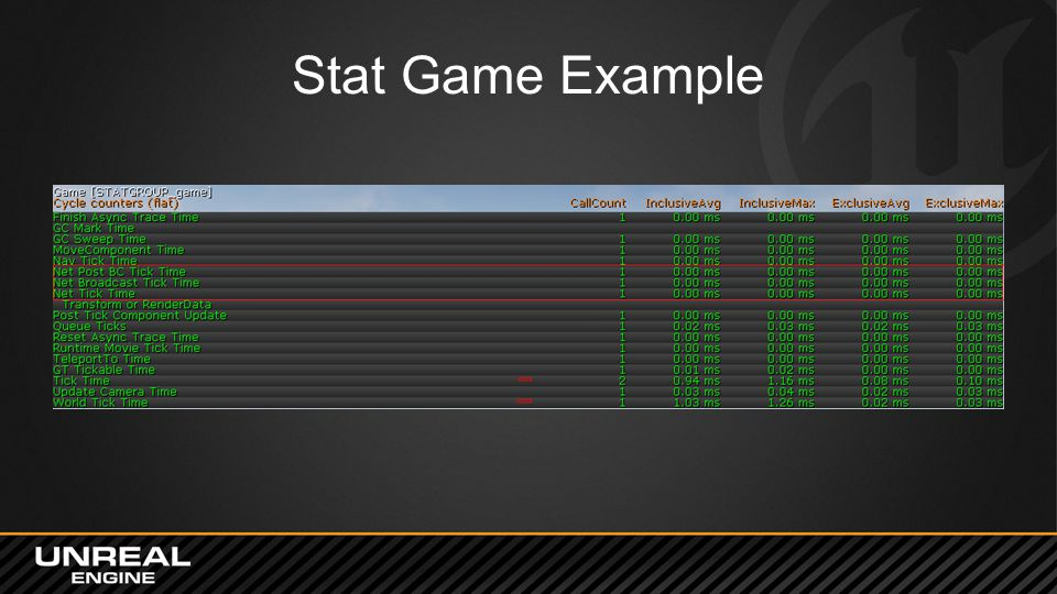 Stat Game Example