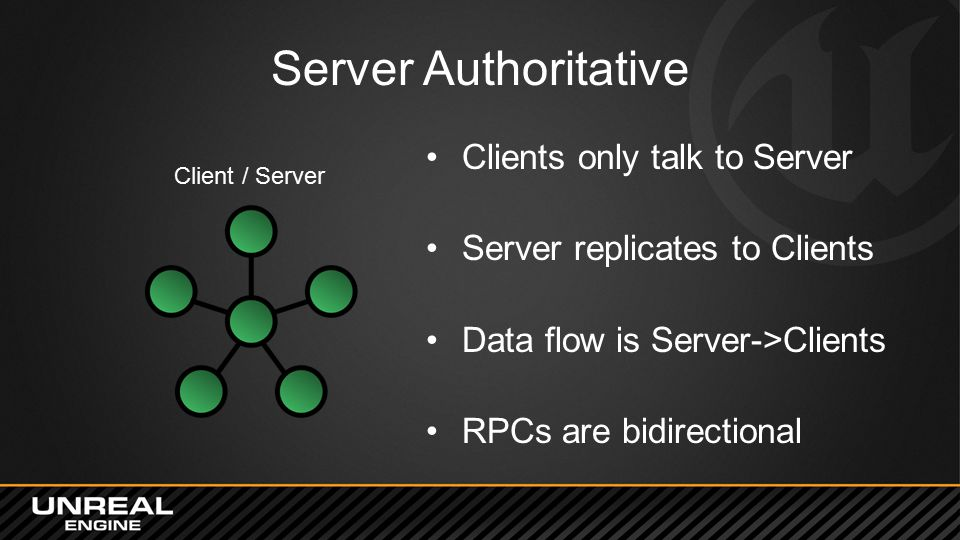 Server Authoritative Clients only talk to Server