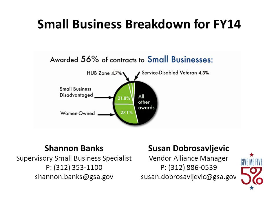 Small Business Breakdown for FY14