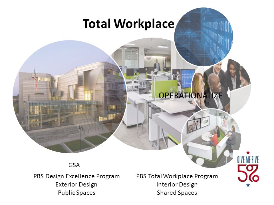 Total Workplace OPERATIONALIZE GSA PBS Design Excellence Program