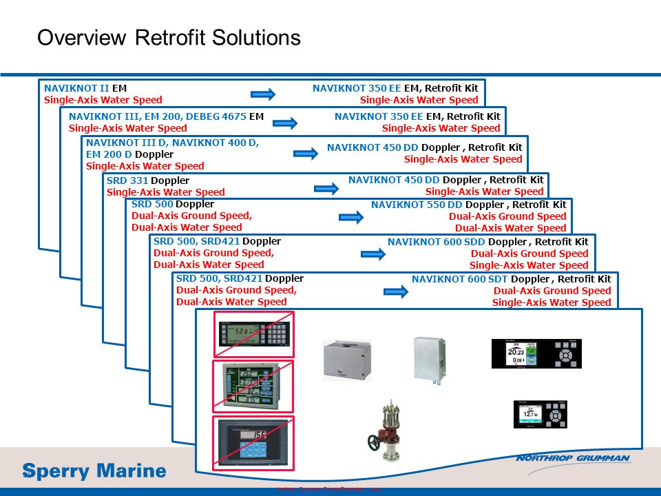Overview Retrofit Solutions