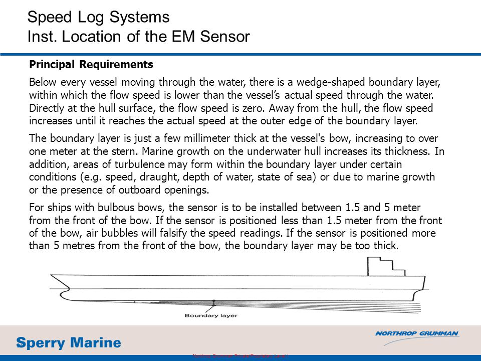 Speed Log Systems Inst. Location of the EM Sensor