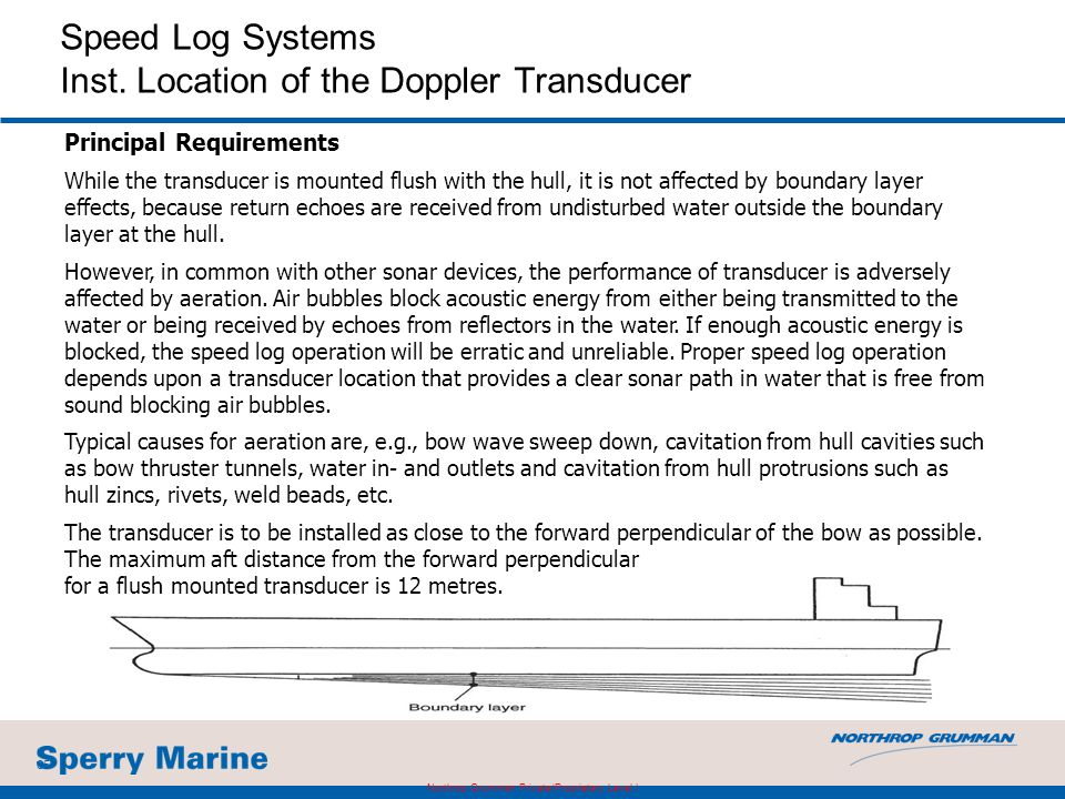 Speed Log Systems Inst. Location of the Doppler Transducer