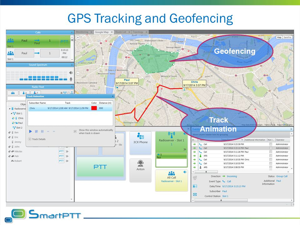 GPS Tracking and Geofencing