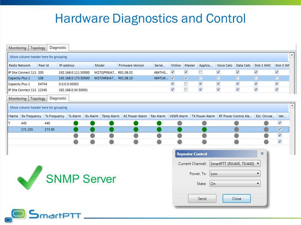 Hardware Diagnostics and Control