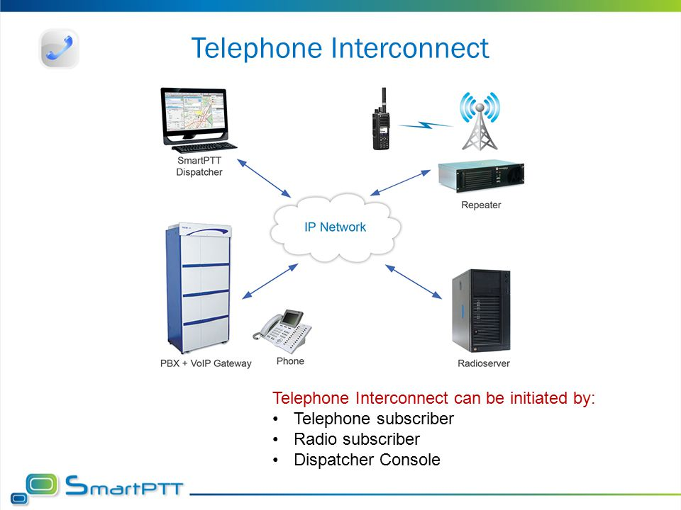 Telephone Interconnect