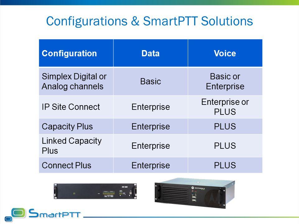 Configurations & SmartPTT Solutions