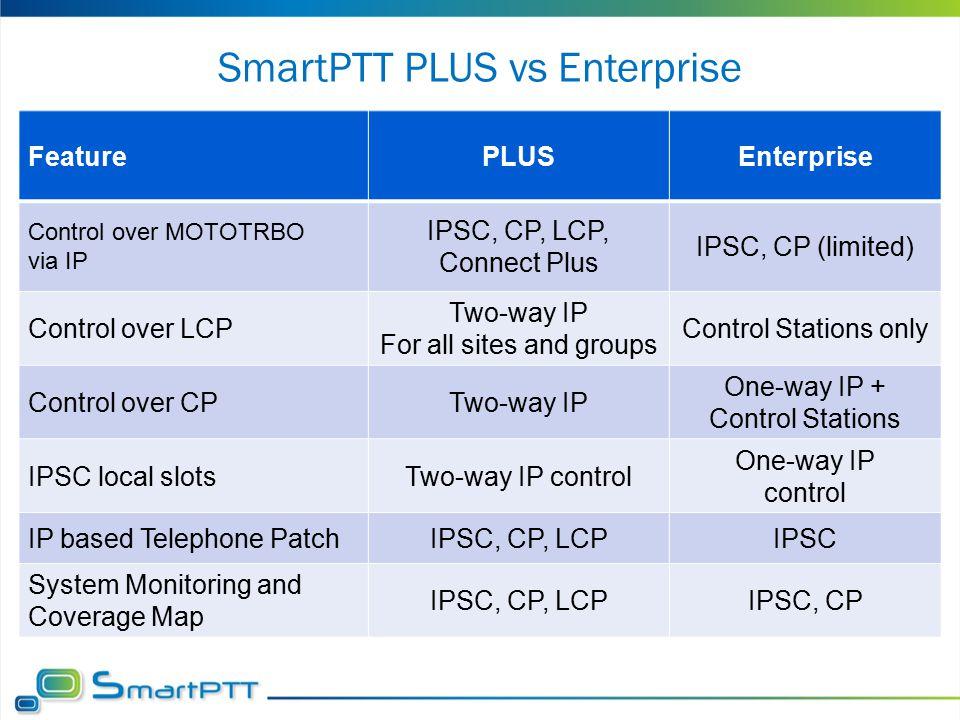 SmartPTT PLUS vs Enterprise