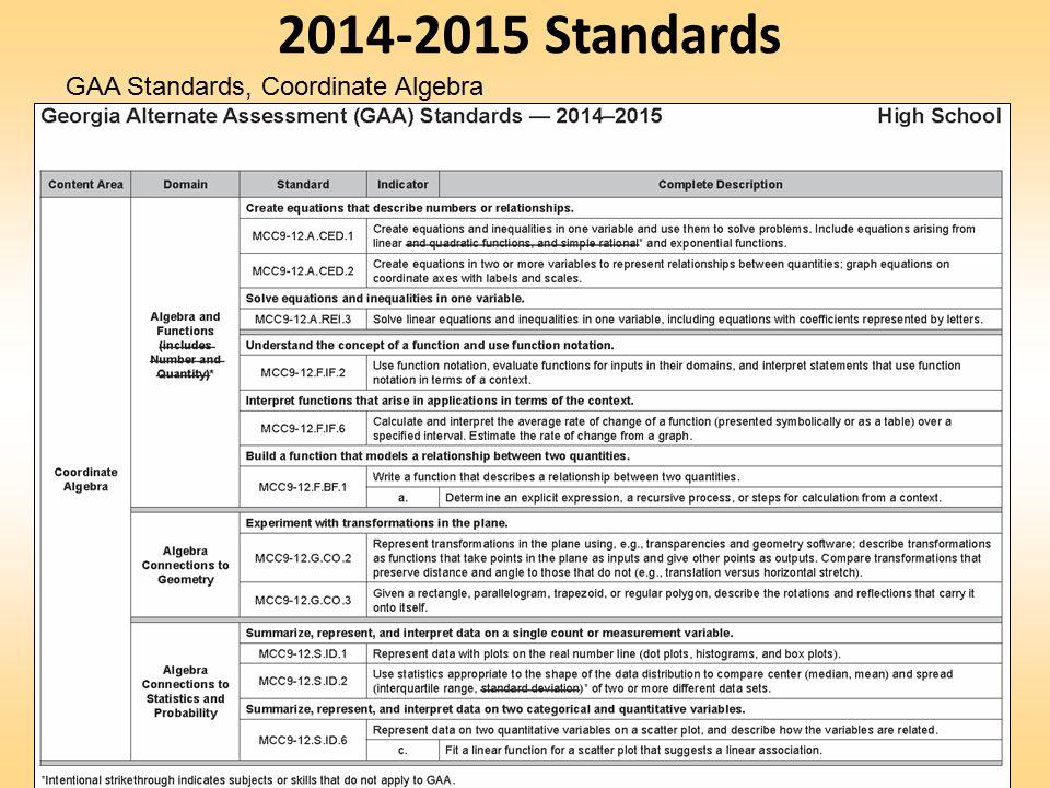 2014-2015 Standards GAA Standards, Coordinate Algebra