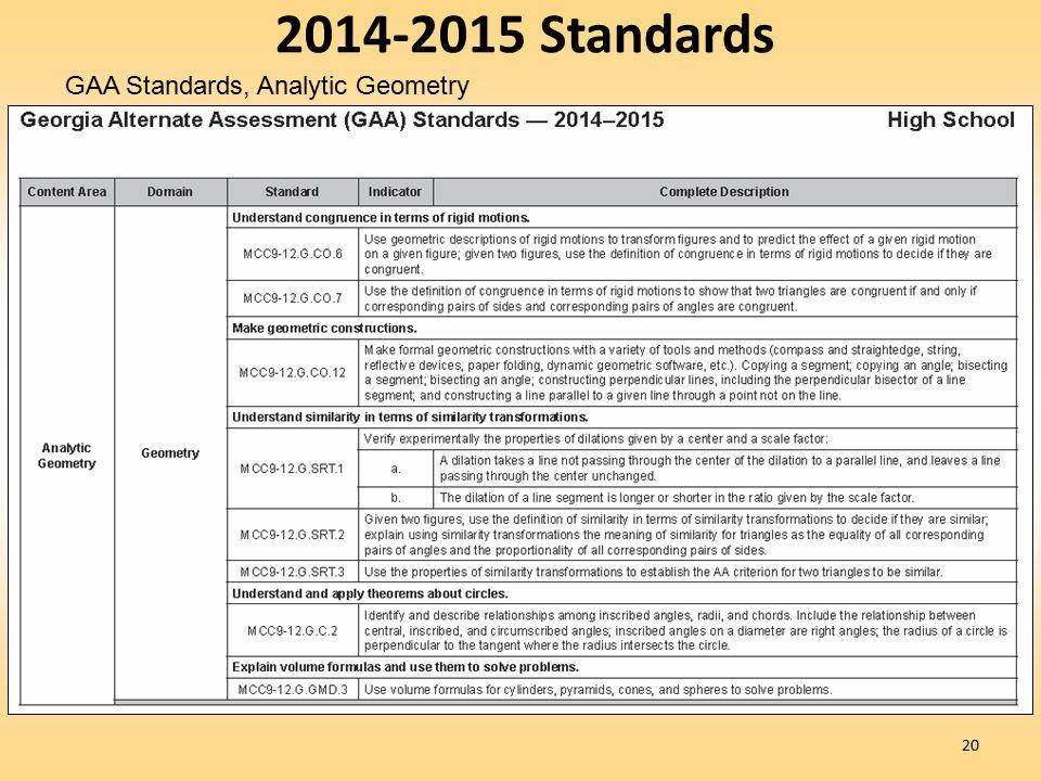2014-2015 Standards GAA Standards, Analytic Geometry