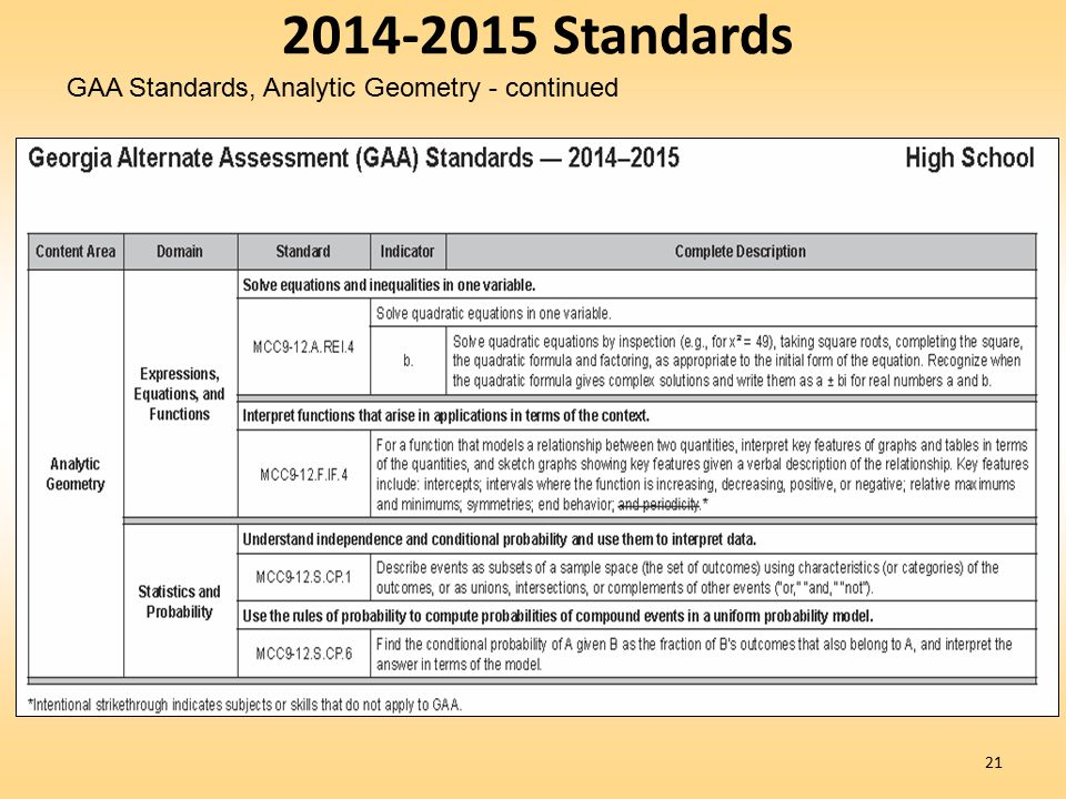 2014-2015 Standards GAA Standards, Analytic Geometry - continued