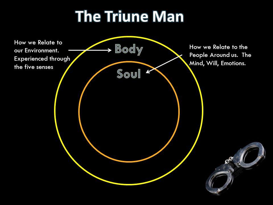 The Triune Man Body Soul